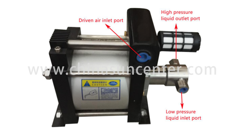Suncenter liquid co2 pump testing for safety valve calibration-2
