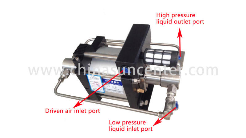 Gas transfer booster pump for N2O/CO2/NOVEC