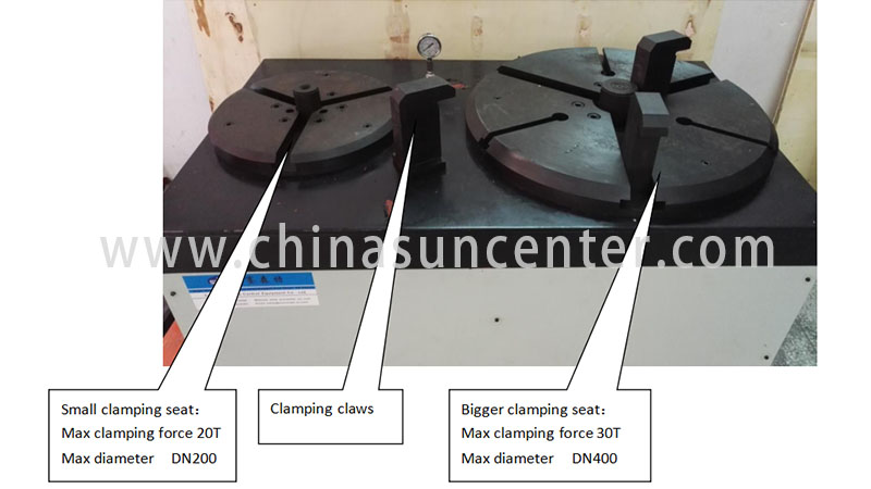 Suncenter model gas pressure test for-sale for factory-3