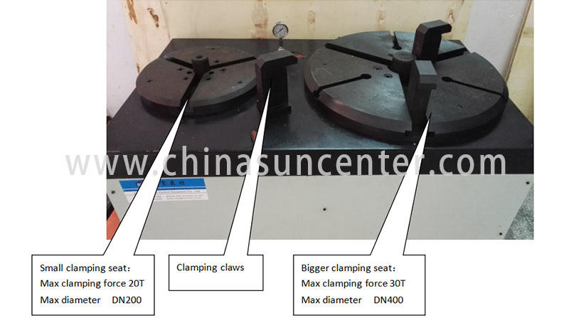 Suncenter control hydro pressure tester type for factory-3